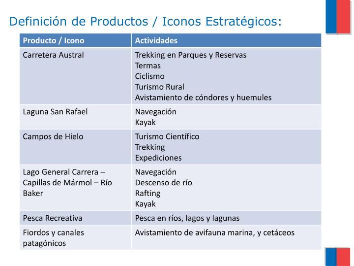 Definición de Productos / Iconos Estratégicos: