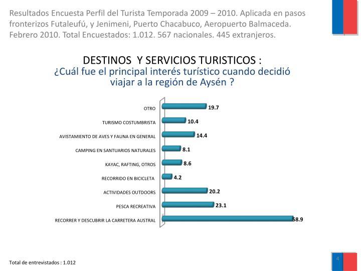 Resultados Encuesta Perfil del Turista Temporada 2009 – 2010. Aplicada en pasos fronterizos