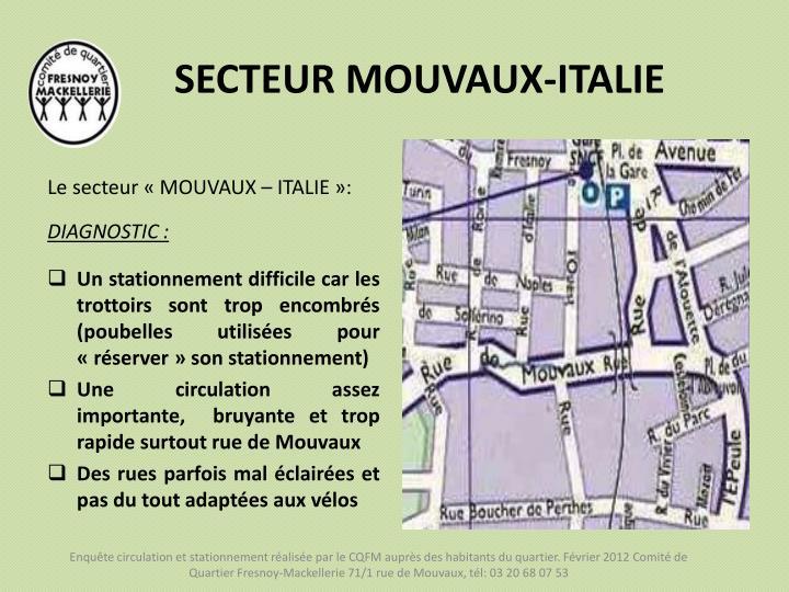 SECTEUR MOUVAUX-ITALIE