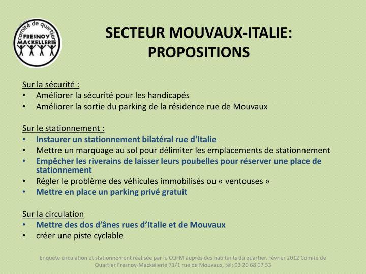 SECTEUR MOUVAUX-ITALIE: