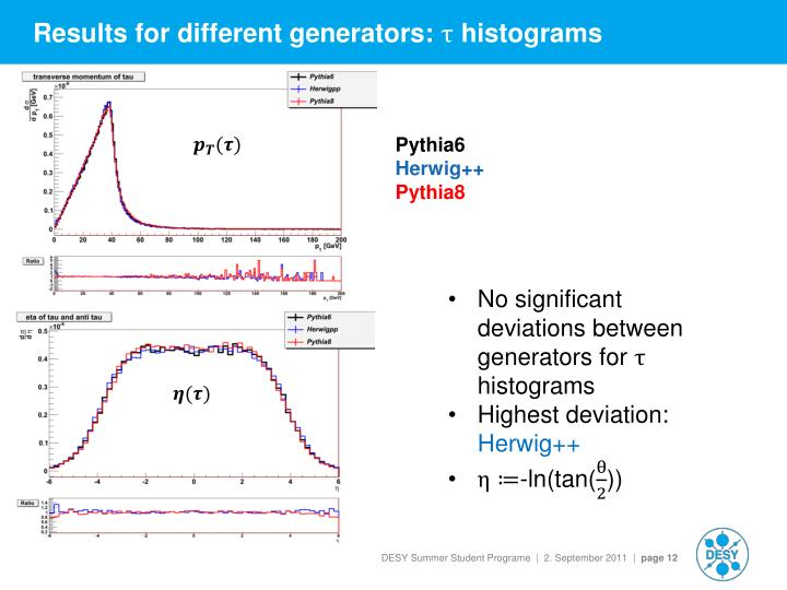Results for different generators:
