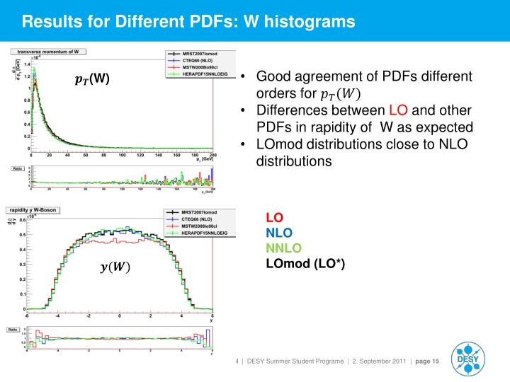 Results for Different PDFs: W histograms