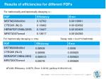 results of efficiencies for different pdfs