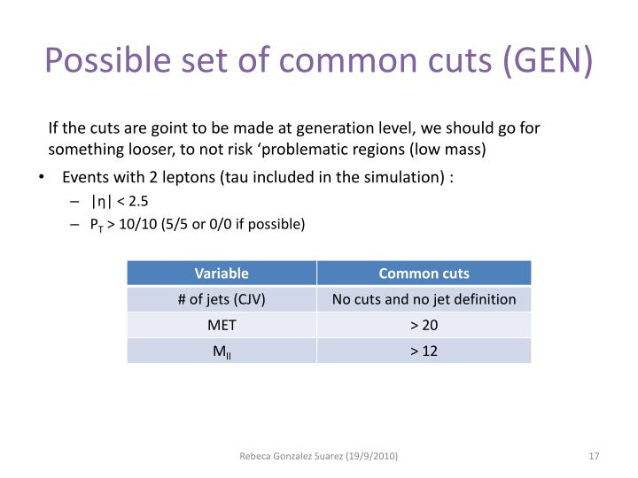 Possible set of common cuts (GEN)