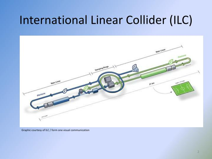 International linear collider ilc
