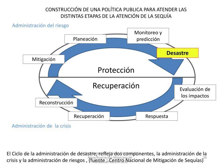 CONSTRUCCIN DE UNA POLTICA PUBLICA PARA ATENDER LAS DISTINTAS ETAPAS DE LA ATENCIN DE LA SEQUA