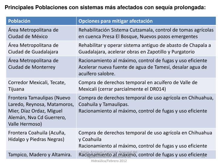Principales Poblaciones con sistemas ms afectados con sequa prolongada: