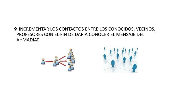 INCREMENTAR LOS CONTACTOS ENTRE LOS CONOCIDOS, VECINOS,                      PROFESORES CON EL FIN DE DAR A CONOCER EL MENSAJE DEL  AHMADIAT.