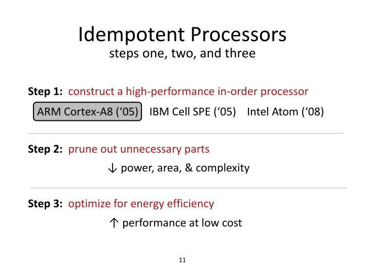 Idempotent Processors