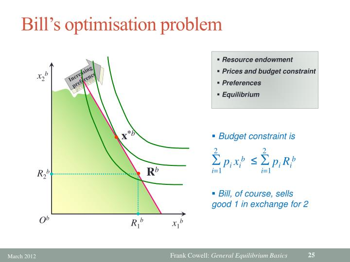 Bill's optimisation problem