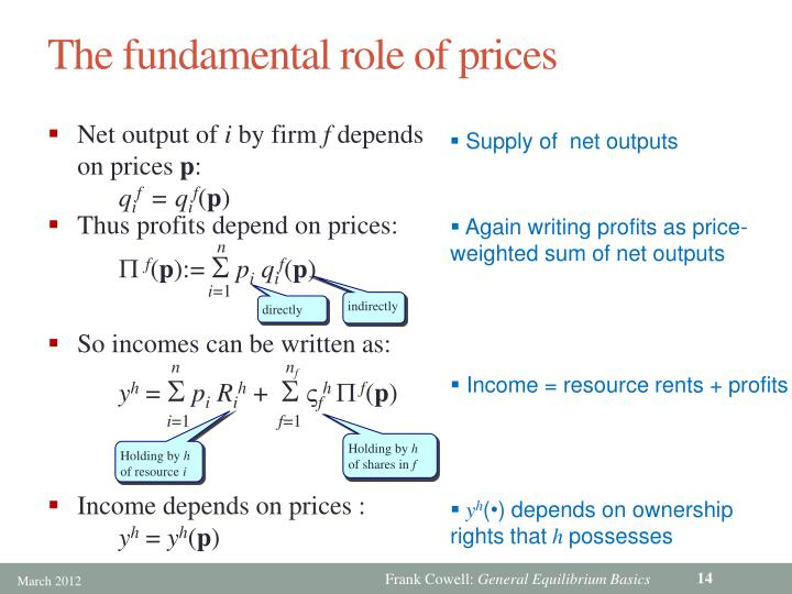 The fundamental role of prices