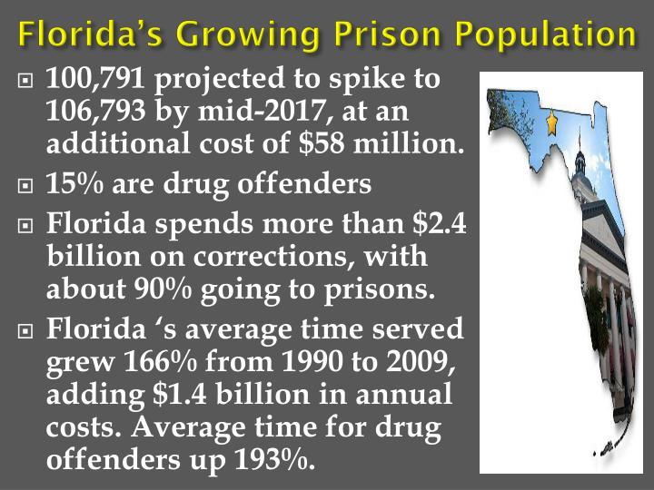 Florida's Growing Prison Population