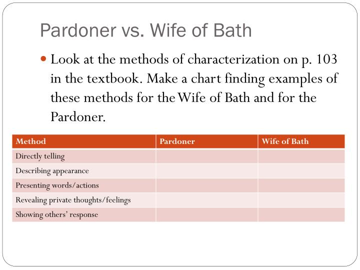 Pardoner vs wife of bath1