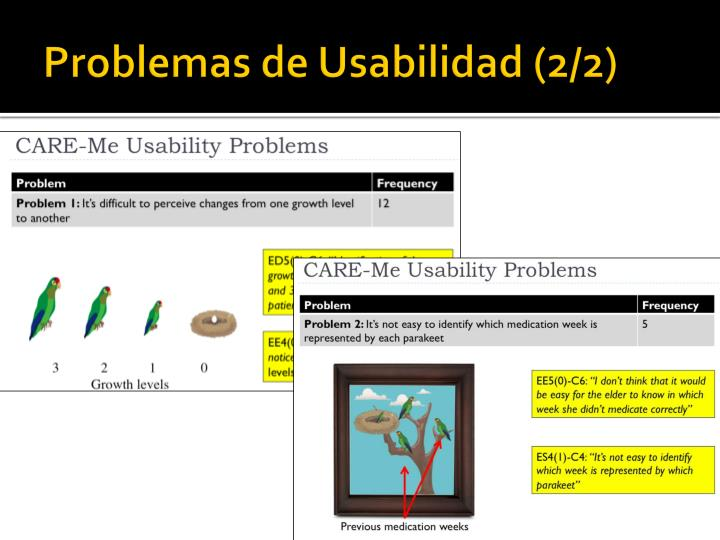 Problemas de Usabilidad (2/2)