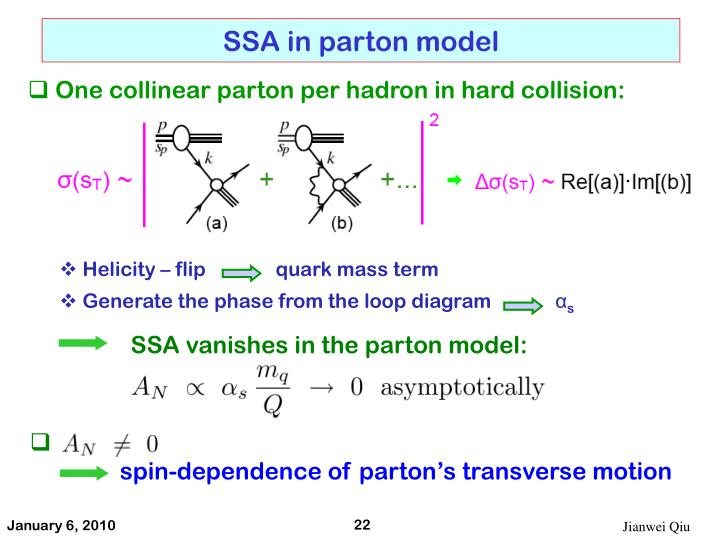 SSA in parton model