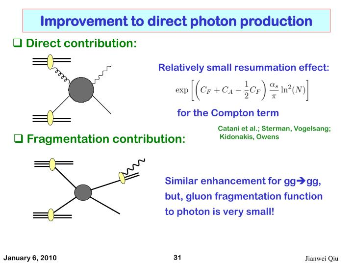 Improvement to direct photon production