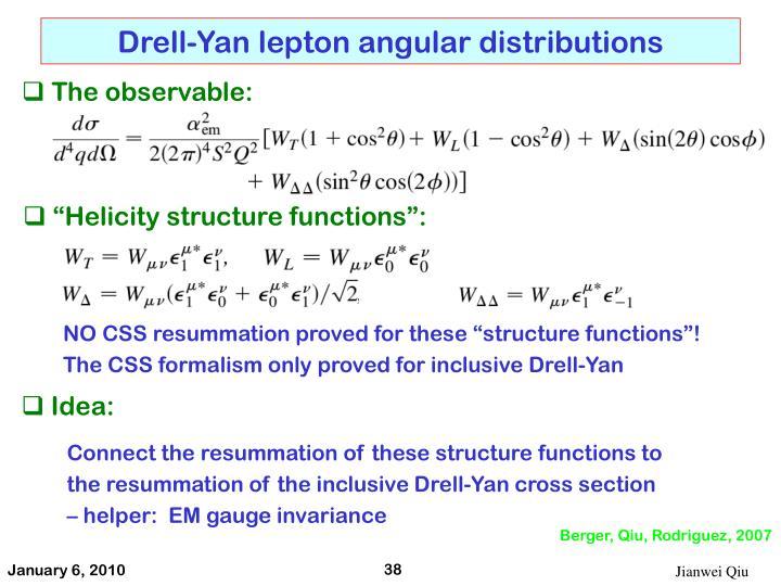 Drell-Yan lepton angular distributions
