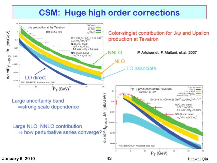 CSM:  Huge high order corrections