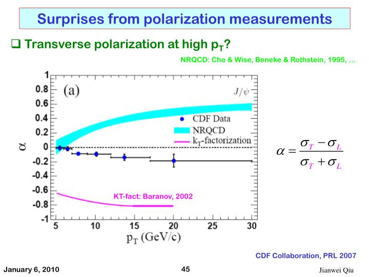 Surprises from polarization measurements