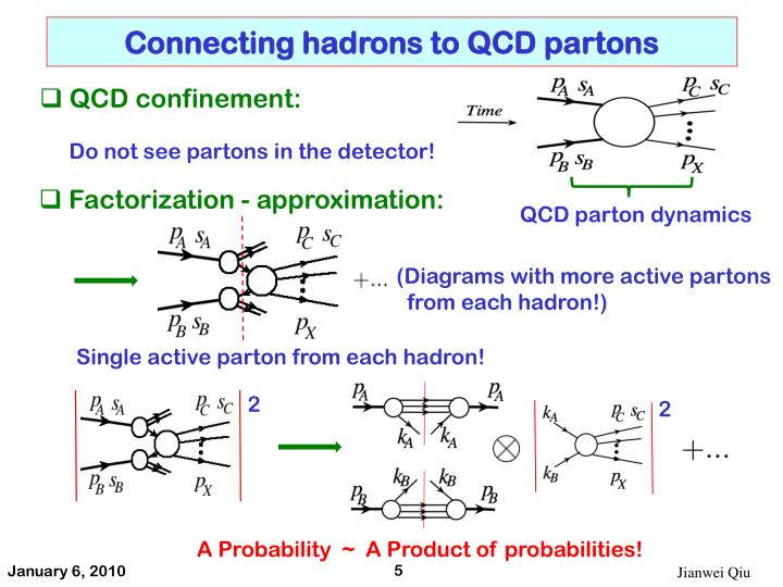 Connecting hadrons to QCD partons