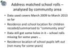 address matched school rolls analysed by community area