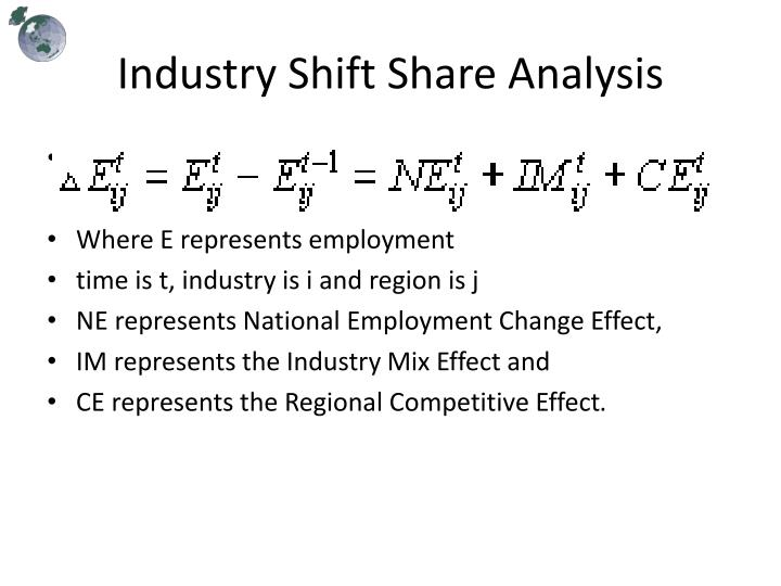 Industry Shift