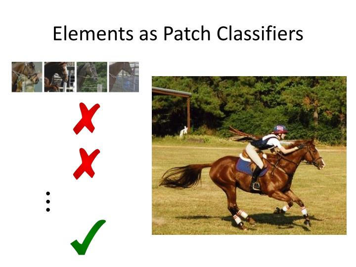 Elements as Patch Classifiers
