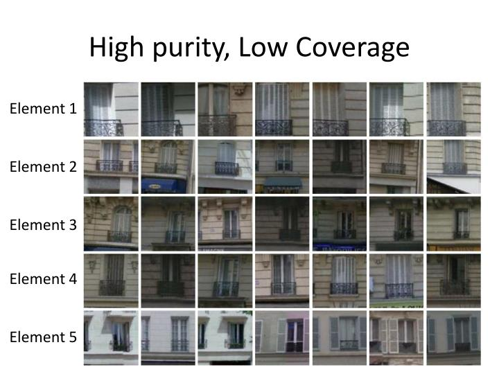 High purity, Low Coverage
