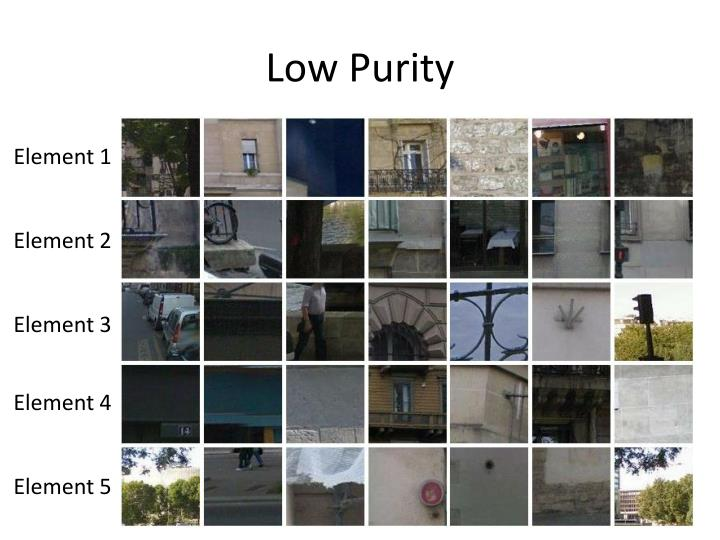 Low Purity