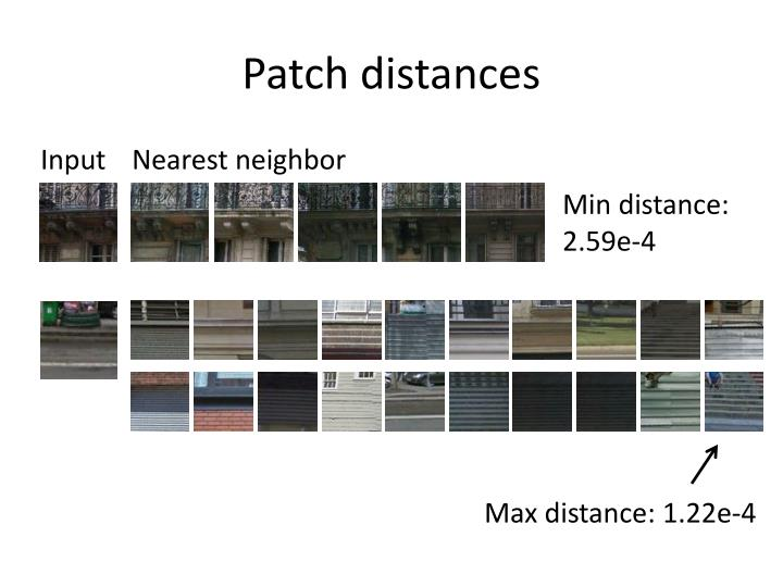 Patch distances