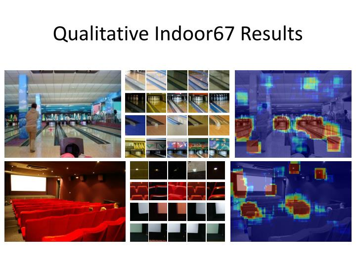Qualitative Indoor67 Results