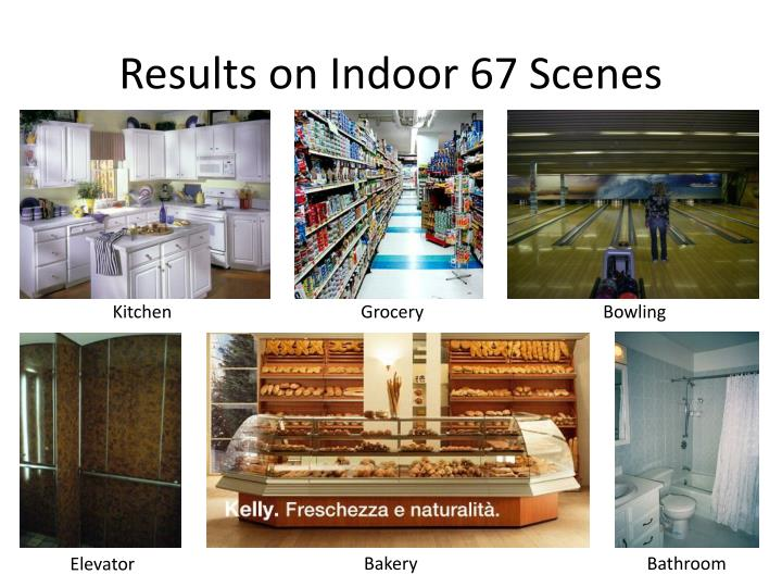Results on Indoor 67 Scenes