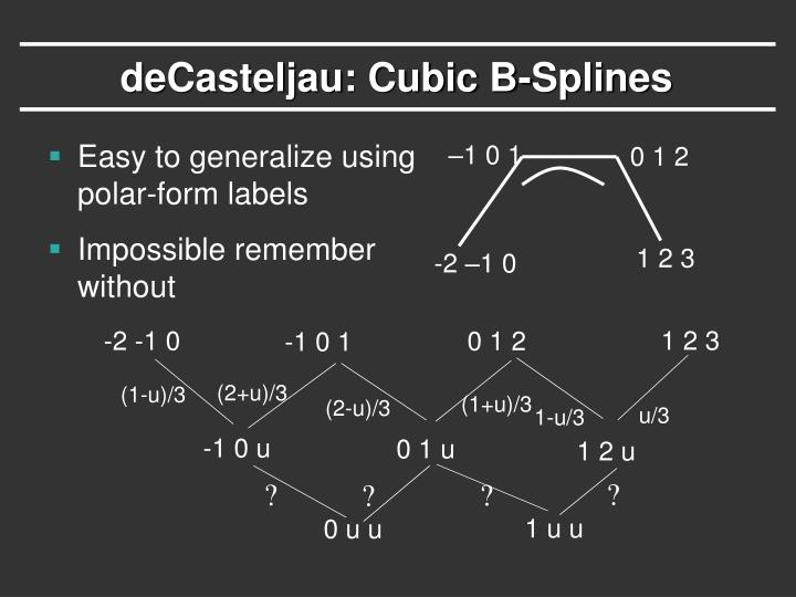 deCasteljau: Cubic B-Splines