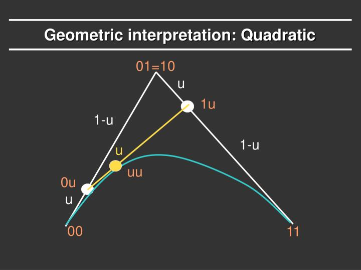 Geometric interpretation: Quadratic
