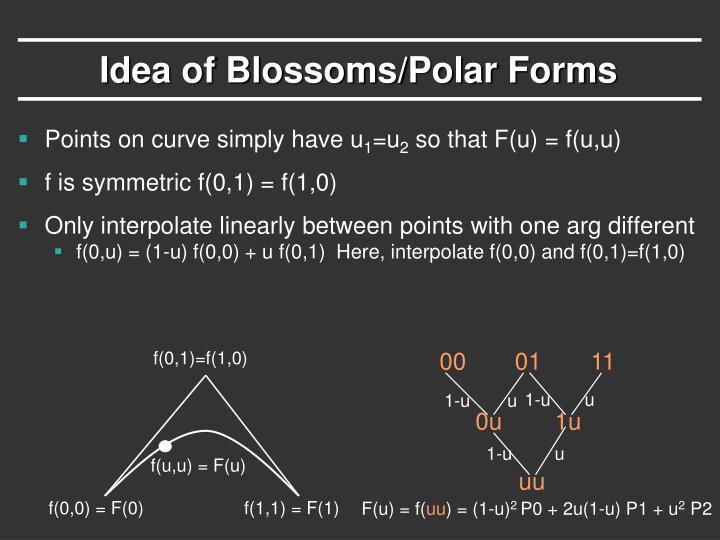 f(0,1)=f(1,0)