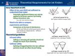 theoretical requirements for jet finders