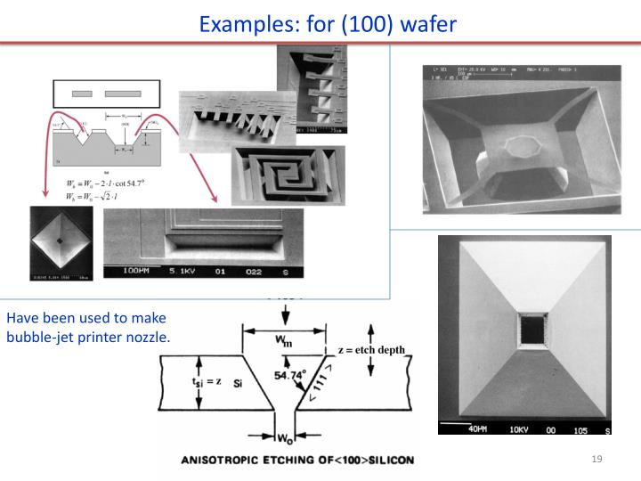 Examples: for (100) wafer