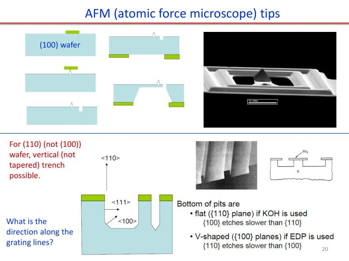 AFM (atomic force microscope) tips