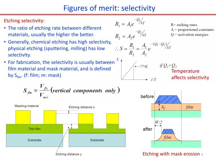 Figures of merit: selectivity