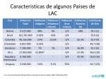 caracteristicas de algunos paises de lac