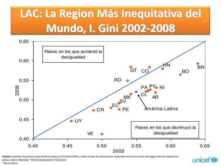 LAC: La Region