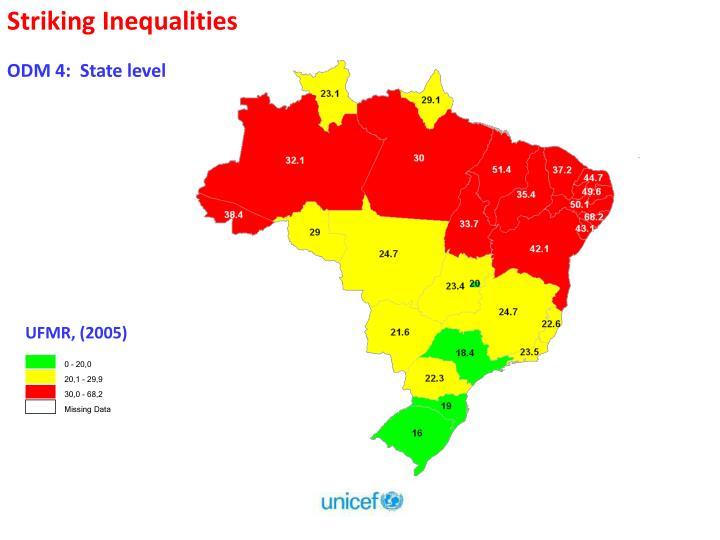 Striking Inequalities