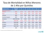 tasa de mortalidad en ni os menores de 1 a o por quintiles