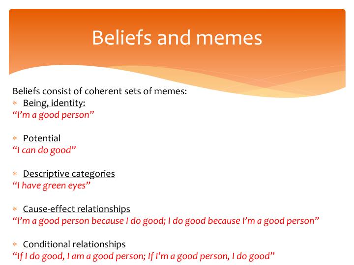 Beliefs and memes