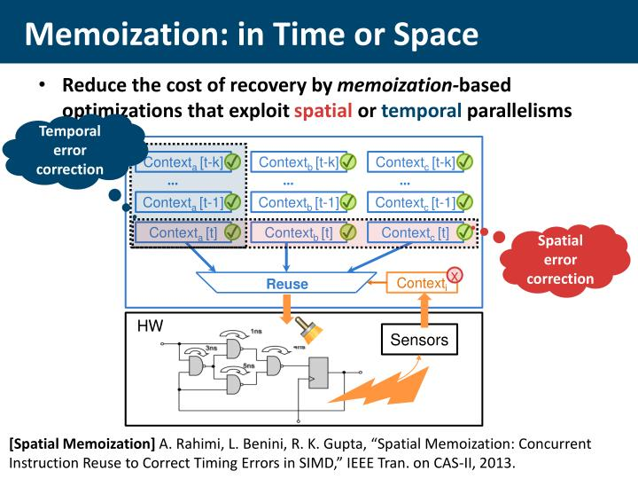 Memoization: in Time or Space