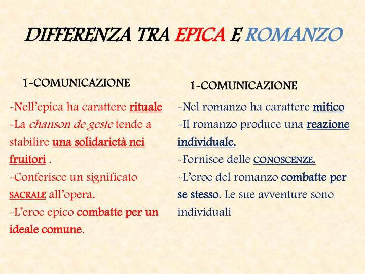 DIFFERENZA TRA