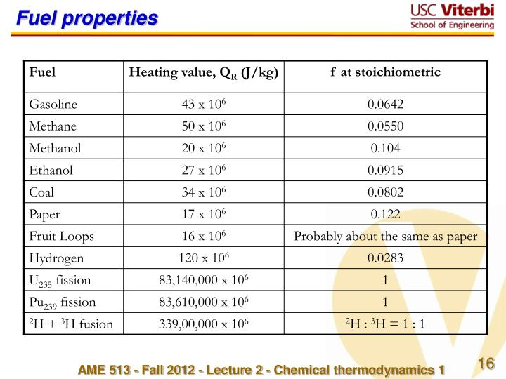 Fuel properties