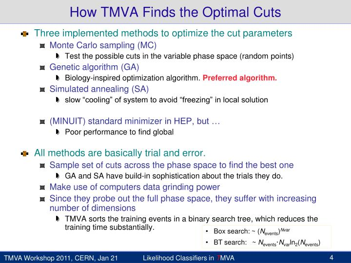 How TMVA Finds the Optimal Cuts