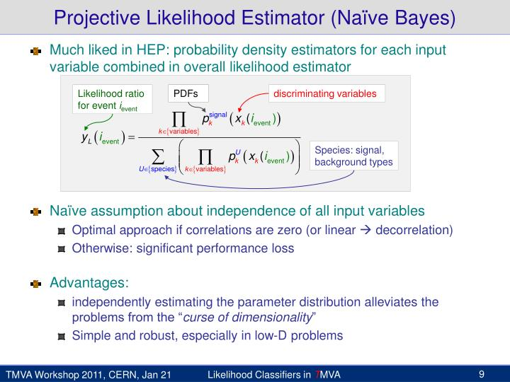 Projective Likelihood