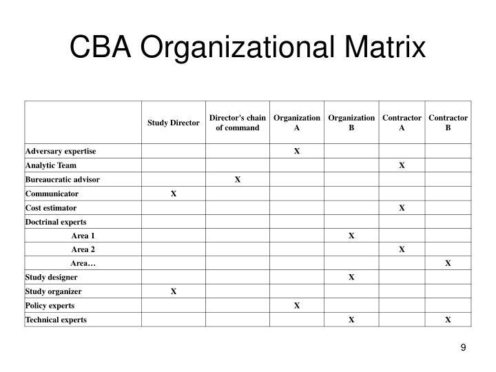 CBA Organizational Matrix